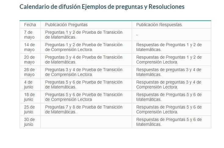 Calendario De Difusion Colegio Castilla Aragon